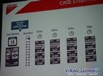 Andrew Barrett, VP at Jukin Media at the Viral Summit Meetup  at the 38th iDate2014 L.A.
